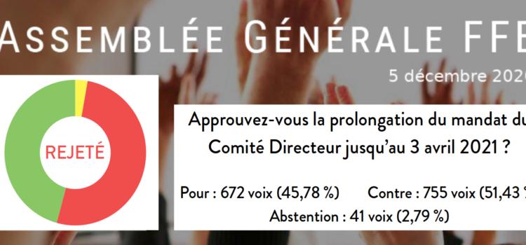 AG du 5 décembre : les résultats